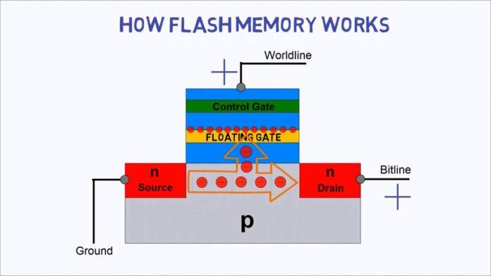 How Does Flash Storage Work