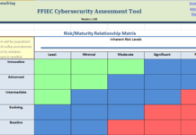 ffiec Cybersecurity Assessment Tool xls