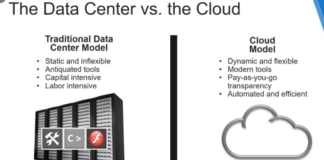 Data Center vs Cloud Pros and Cons