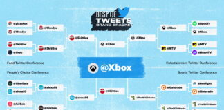 Xbox Is Twitter's #BestOfTweets Brand Bracket Champion