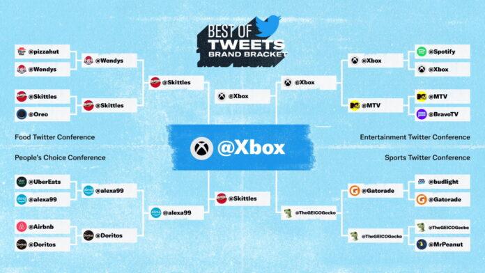 Xbox Is Twitter's #BestOfTweets Brand Bracket Champion