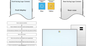 Microsoft patents a unique Under-Display Camera solution for phones and Surface tablets