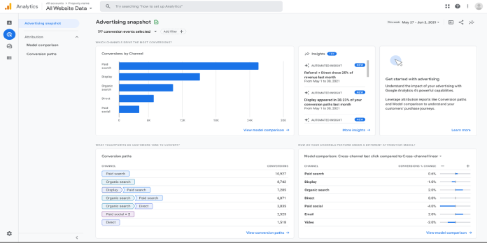 Google Analytics Attempts to Provide More Privacy Conscious Data Sources for Marketing